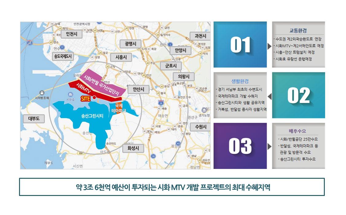 반달섬 마리나큐브 입지소개